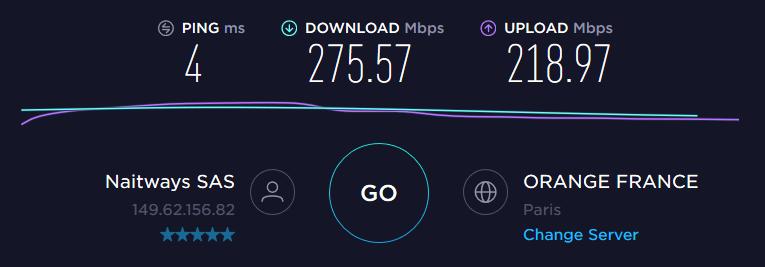 Vitesse sans VPN