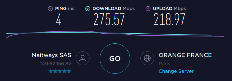 Test de vitesse sans VPN France