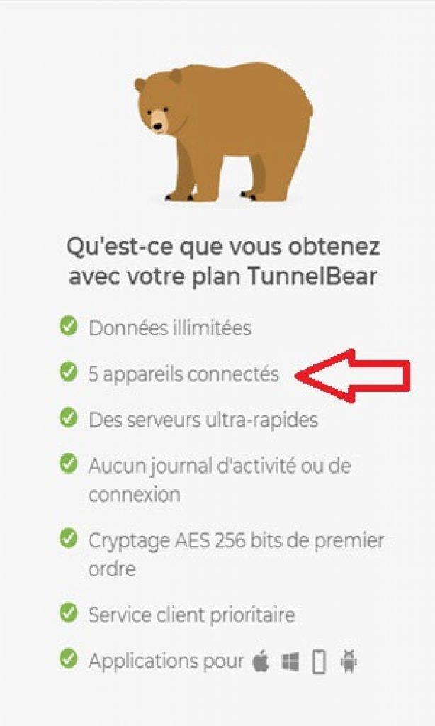 connexions TunnelBear
