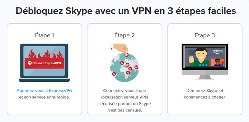 Déblocage de Skype