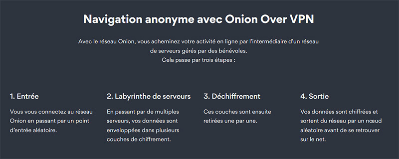 Onion Over VPN NordVPN
