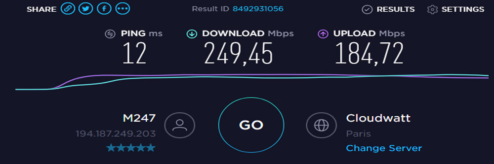 Speedtest France Cyber