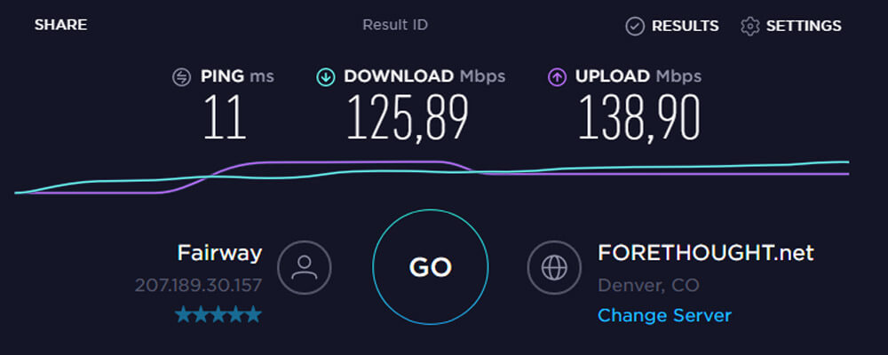 Speedtest USA NordVPN