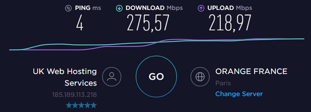 Speedtest sans VPN